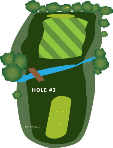 Hole 3 Illustration
